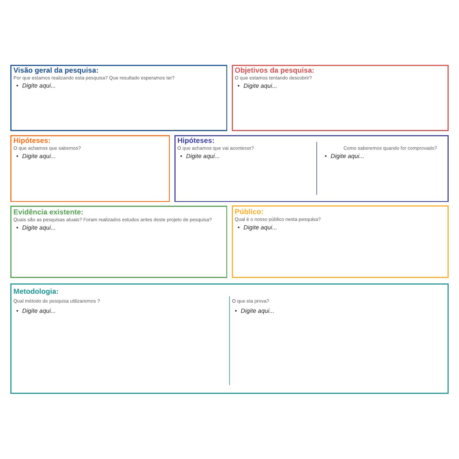 Tela de desenho de pesquisa de experiência do usuário (UX)