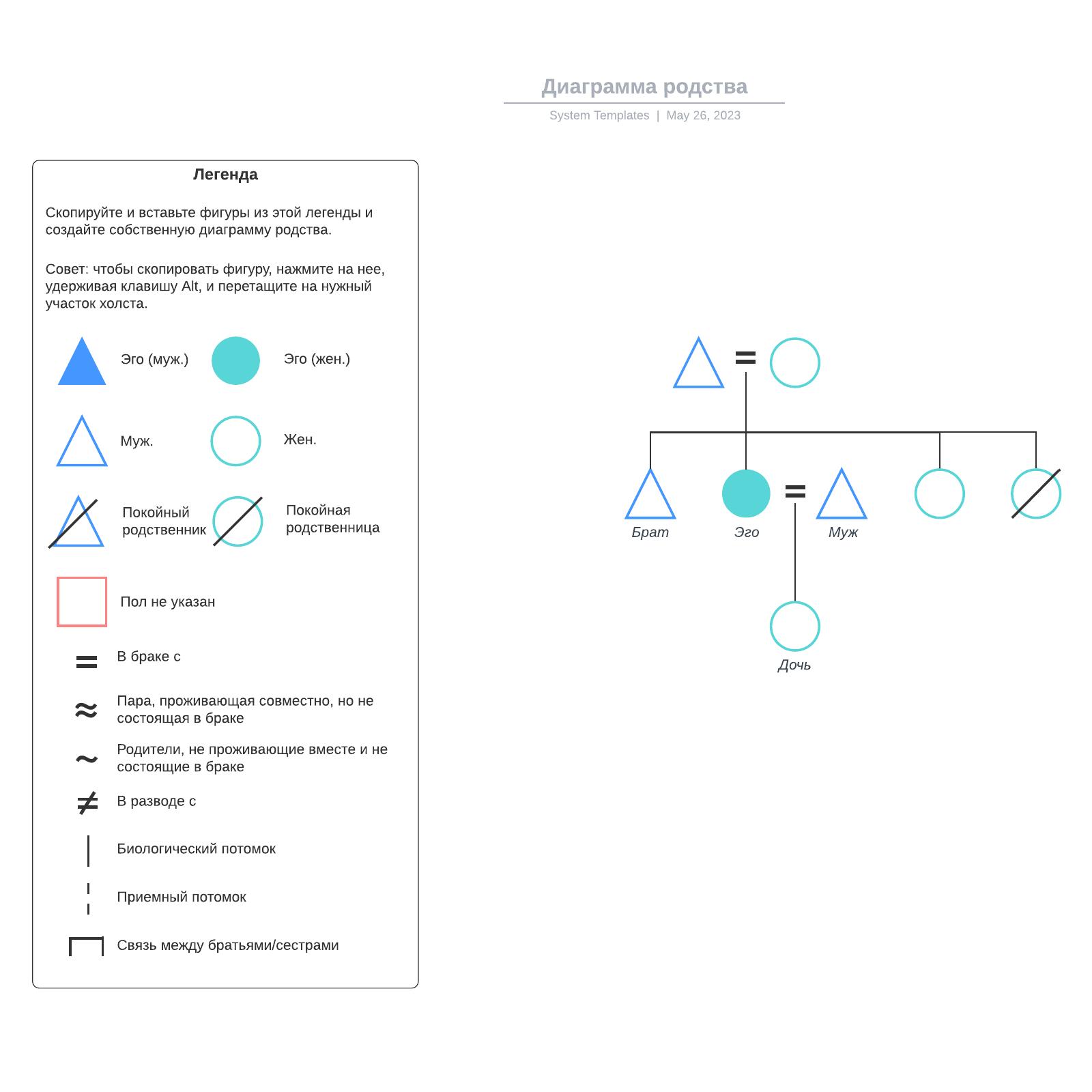 Диаграмма родства