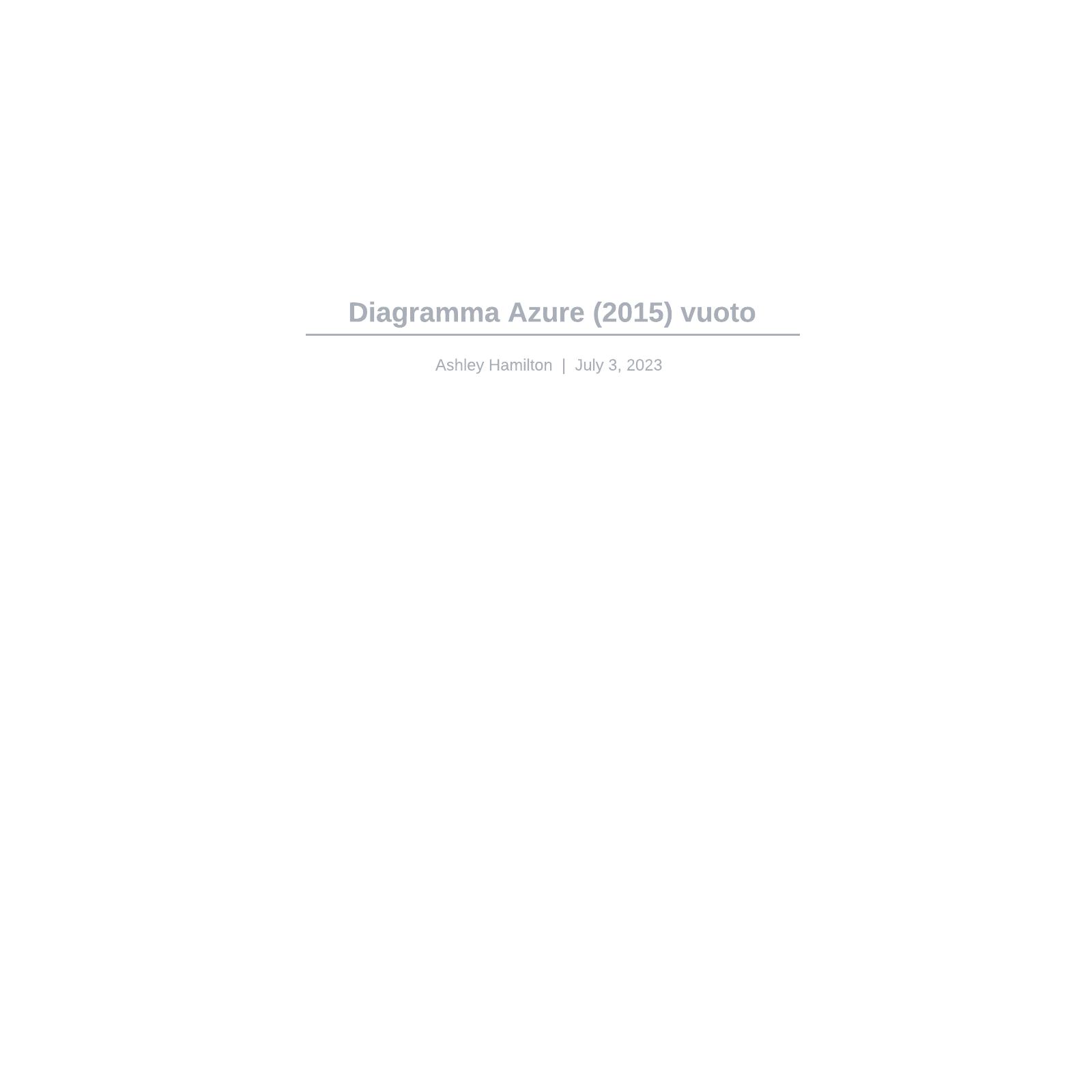 Diagramma Azure (2015) vuoto