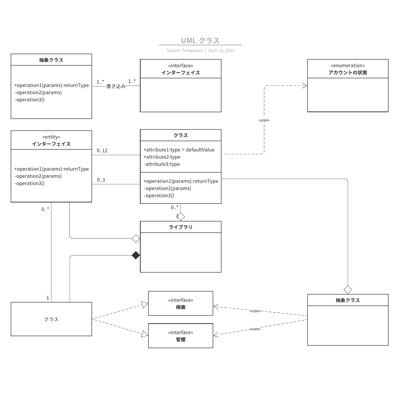 UMLクラス図テンプレート