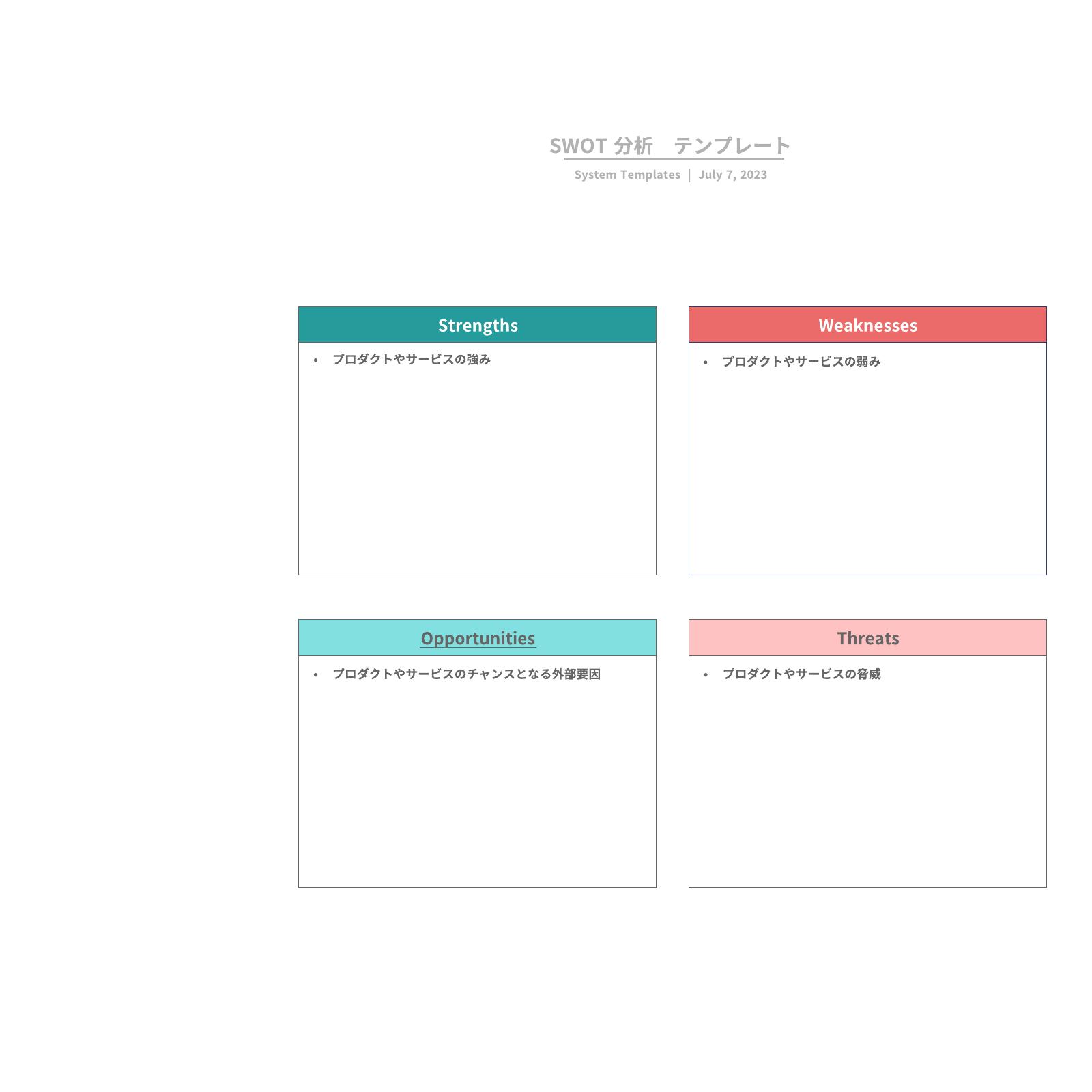 エクセルにもインポート・ダウンロードできるSWOT分析テンプレート