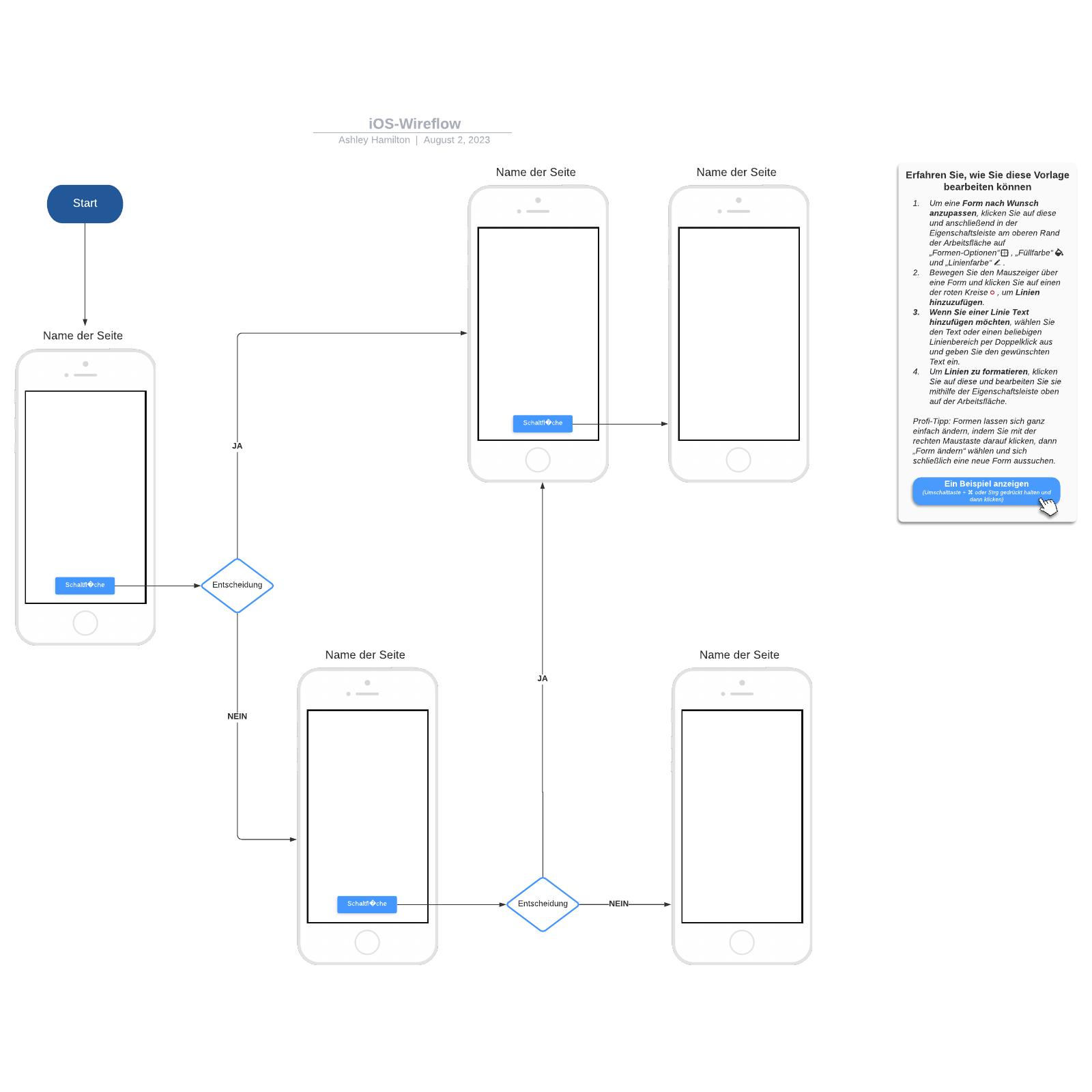 iOS-Wireflow Vorlage