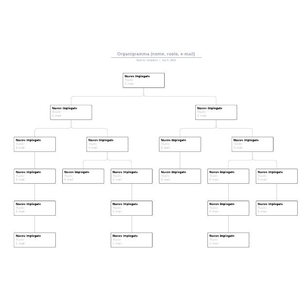 Organigramma (nome, ruolo, e-mail)