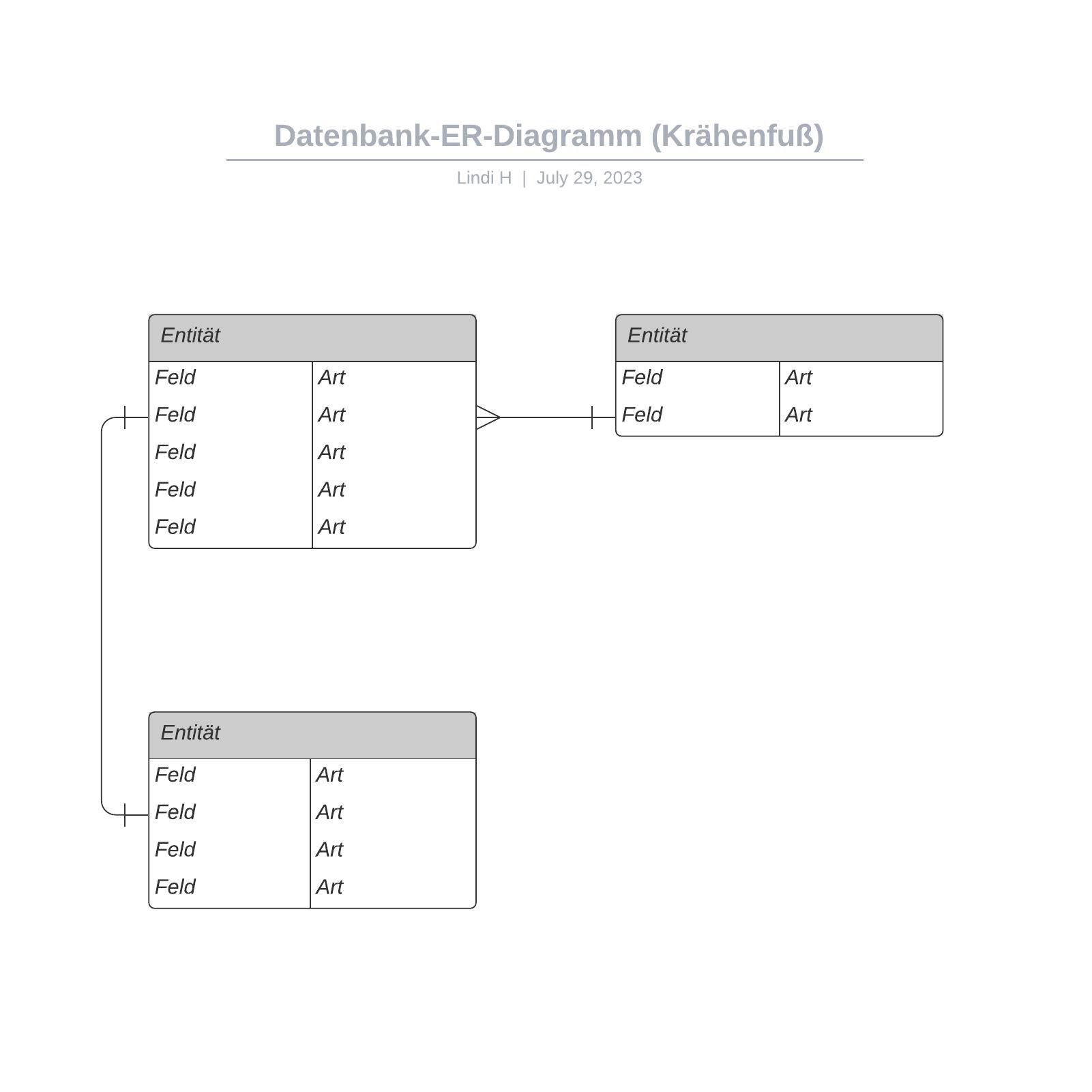 Datenbank-ER-Diagramm (Krähenfuß) Vorlage
