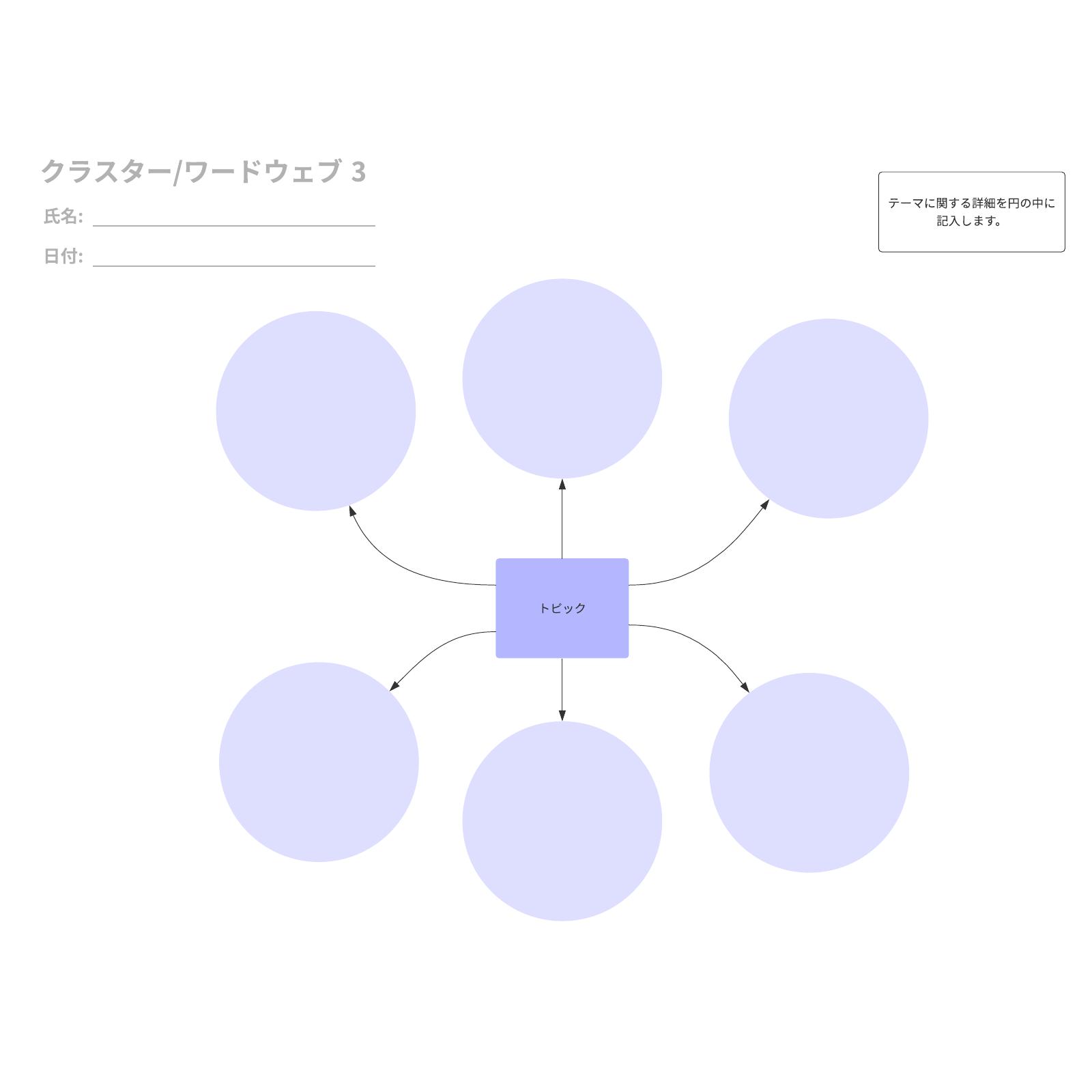 ワードウェブ参考テンプレート