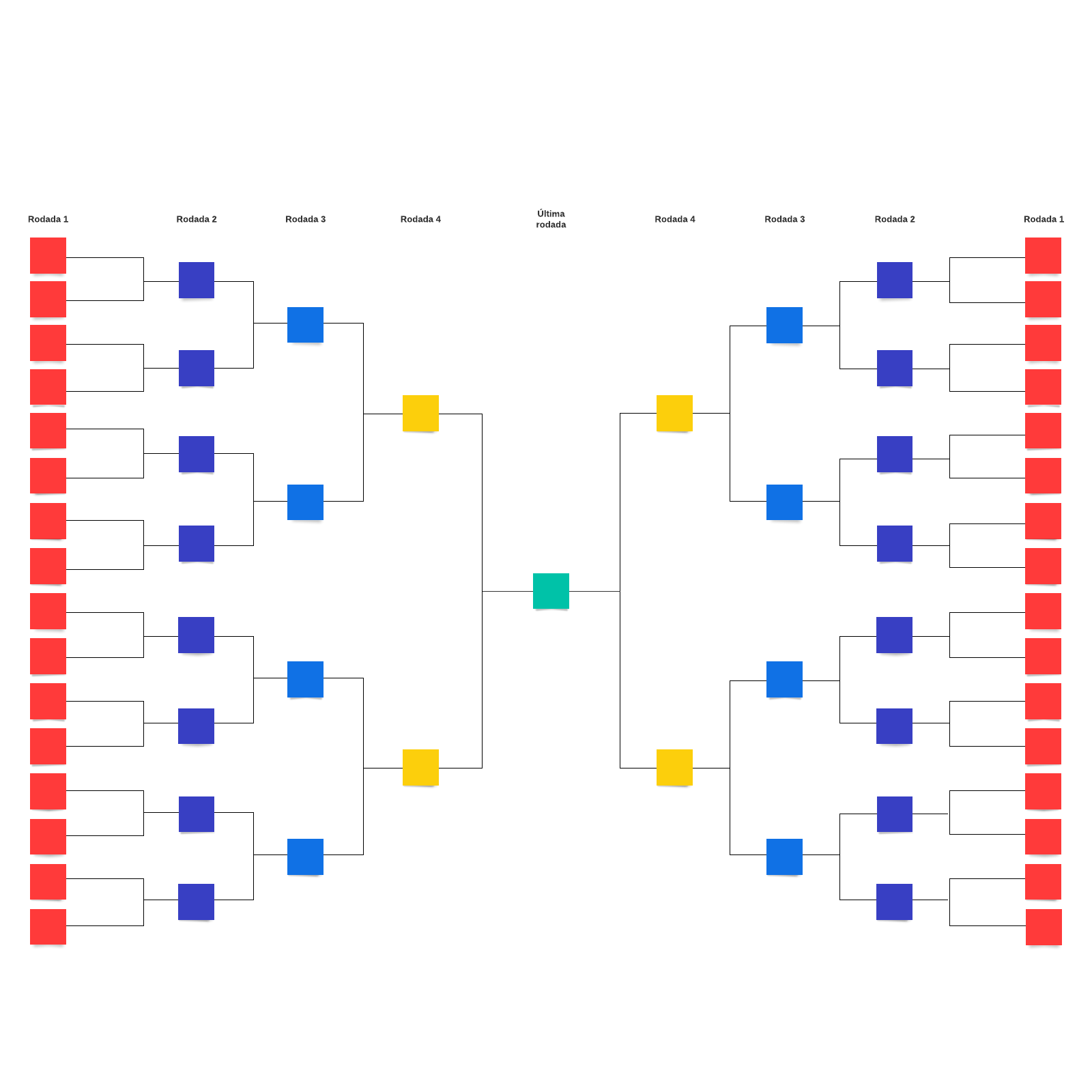 Modelo de tabelas