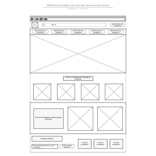 Wireframe de página de inicio de comercio electrónico