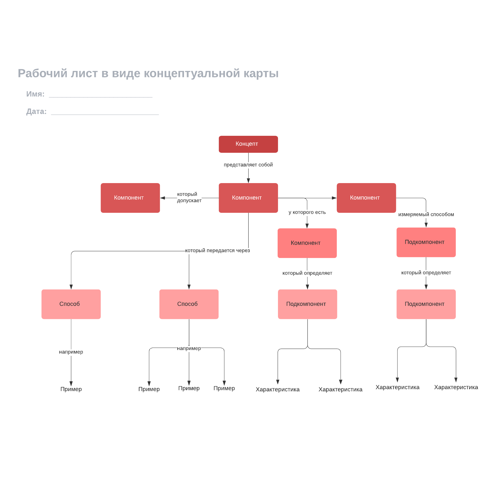 Рабочий лист в виде концептуальной карты