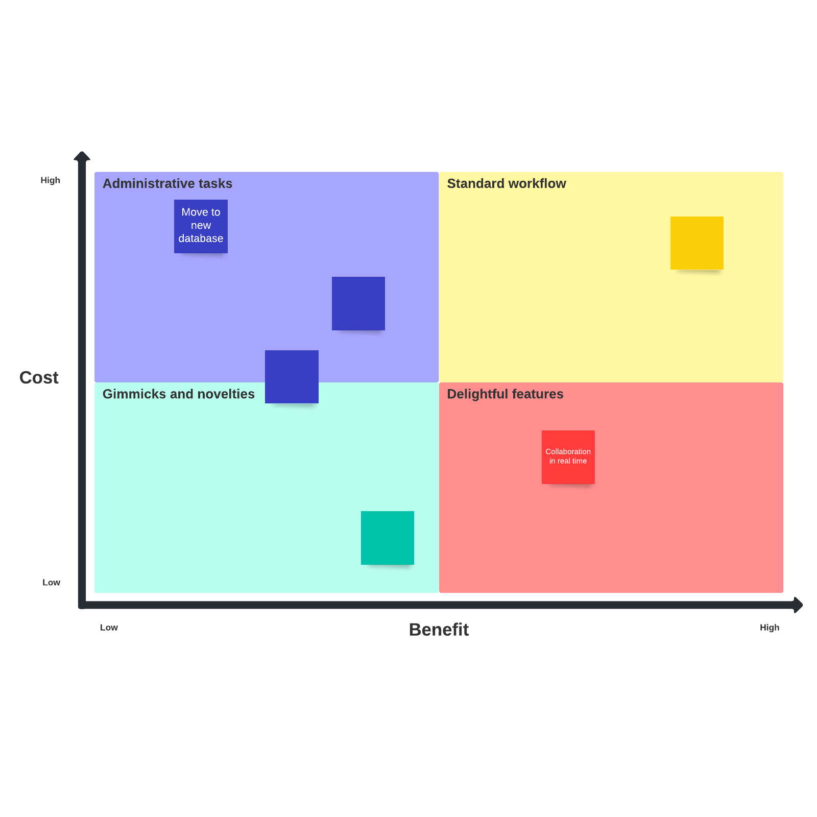 Cost-benefit analysis template