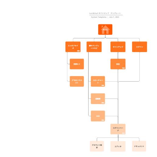 サイトマップ参考テンプレート