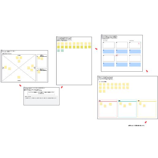 デザイン思考プロセステンプレート
