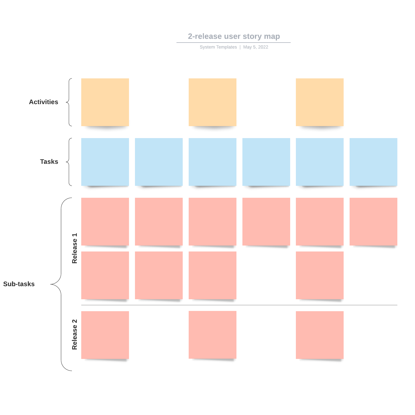 2-release user story map