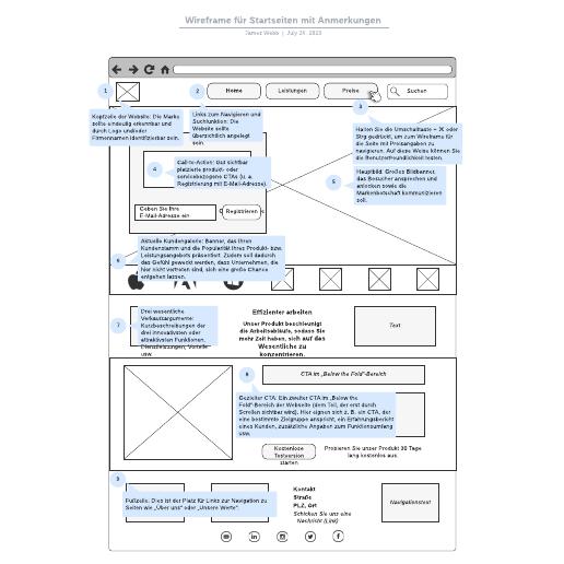 Startseiten Wireframe mit Anmerkungen-Beispiel