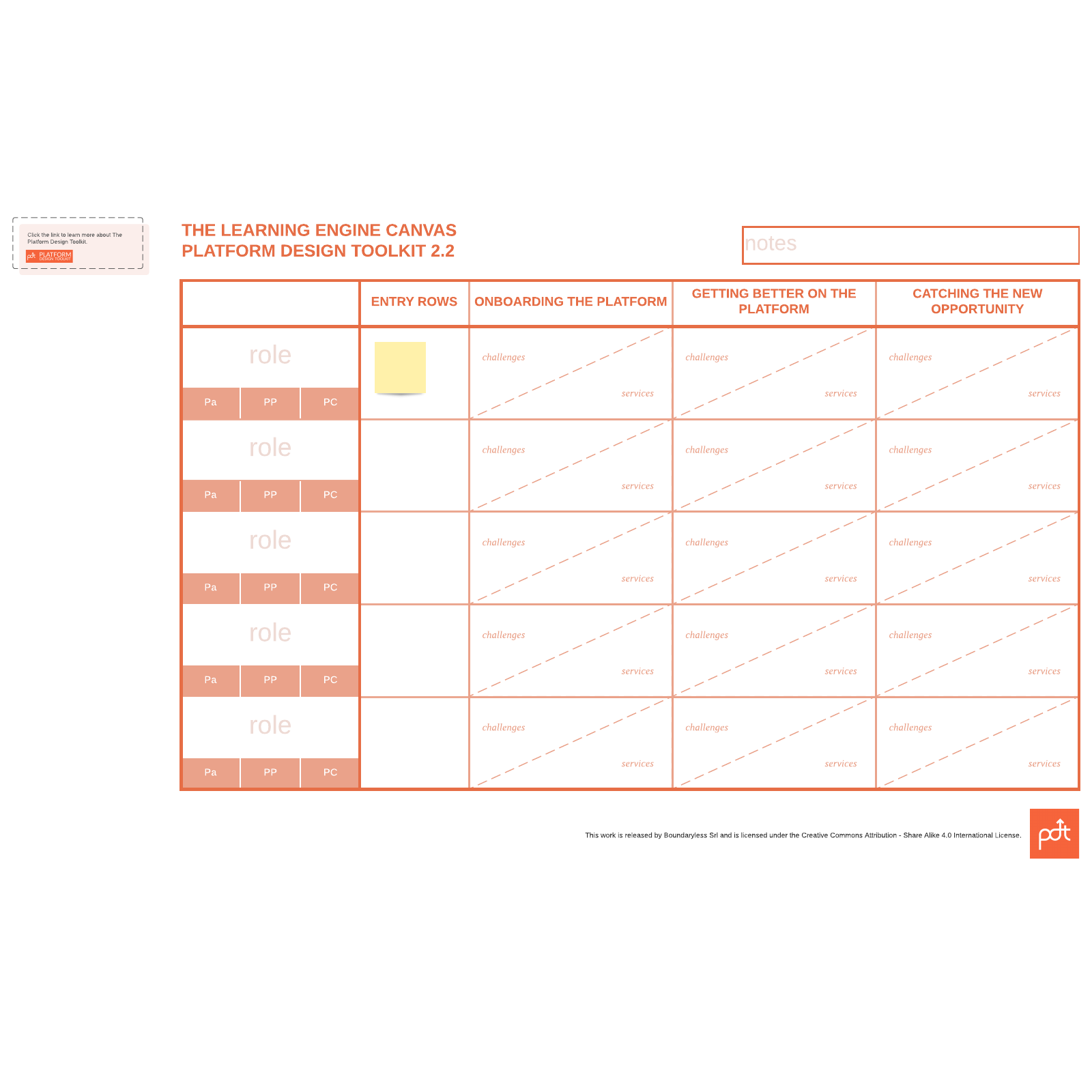 Learning engine canvas