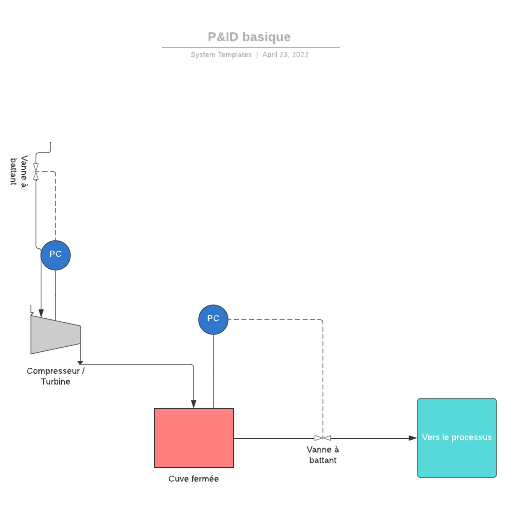 exemple de diagramme p&id simple