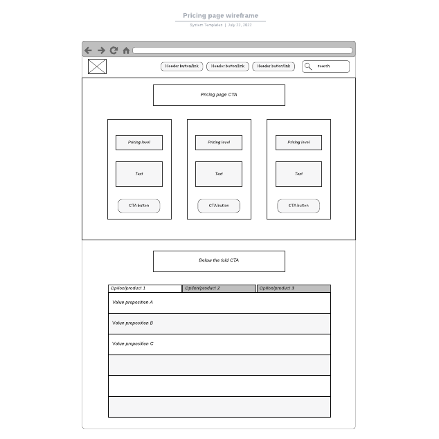 Pricing page wireframe