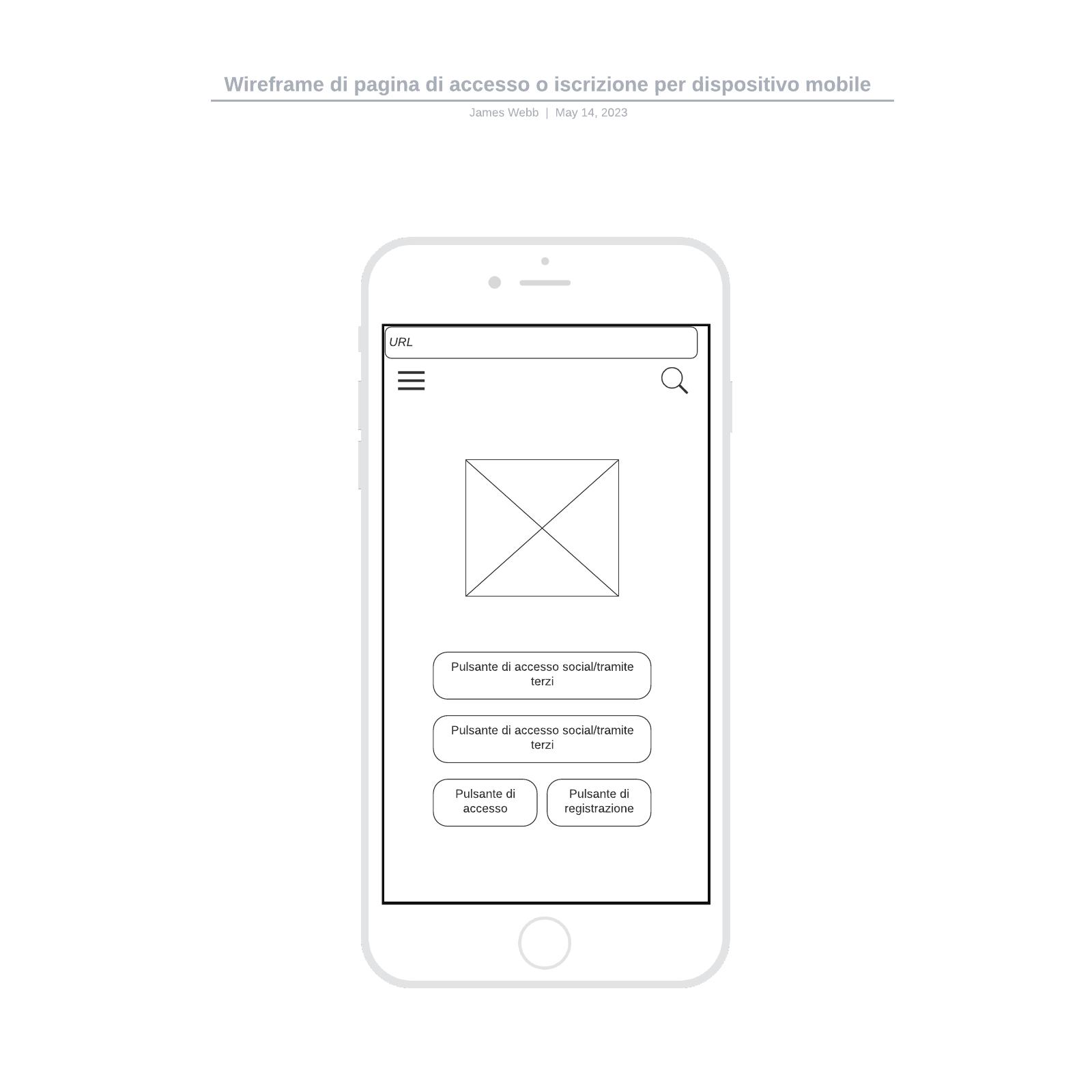 Wireframe di pagina di accesso o iscrizione per dispositivo mobile