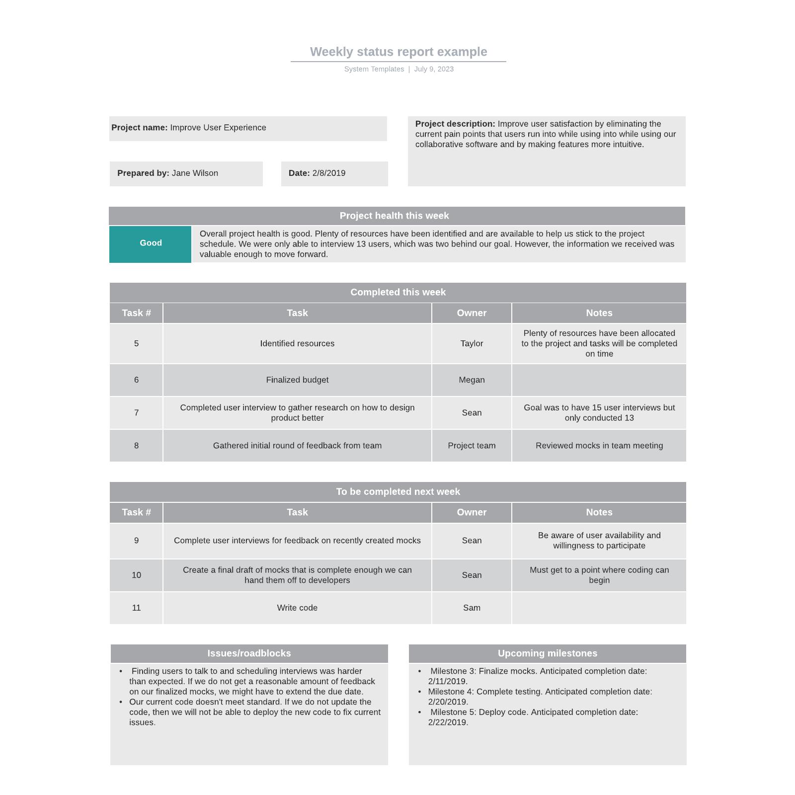 Weekly status report example
