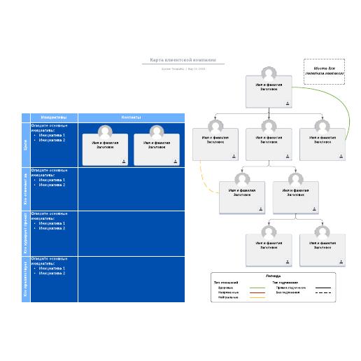 Карта клиентской компании