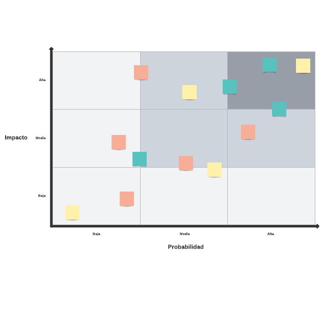 Matriz de 3x3