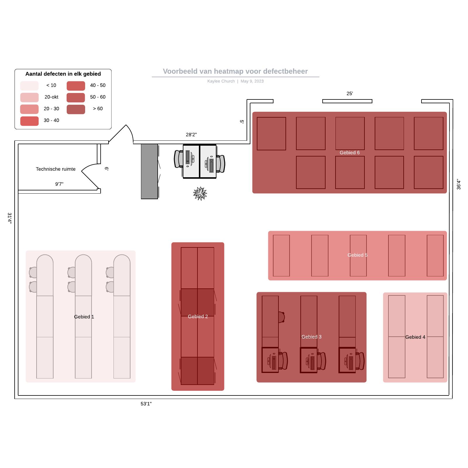 Voorbeeld van heatmap voor defectbeheer