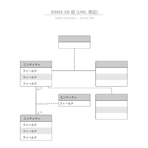DBMS-ER図UML表記の例
