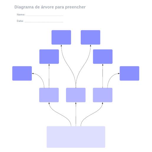 Diagrama de árvore para preencher