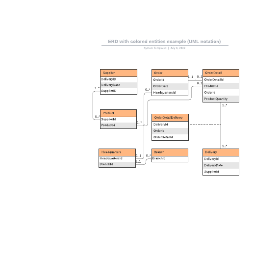 ERD with colored entities example (UML notation)
