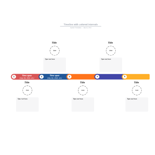 Timeline with colored intervals