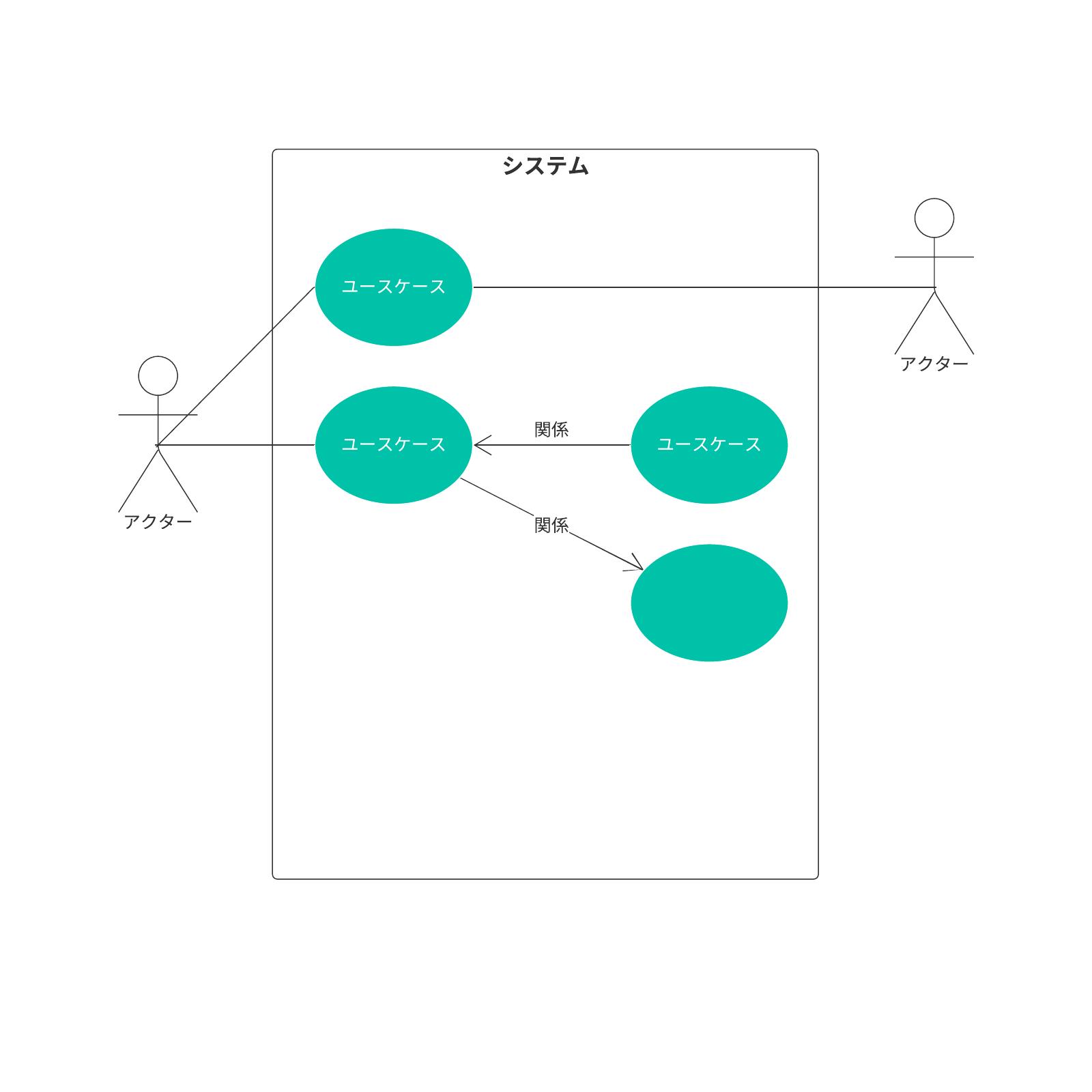 ユースケース図テンプレート