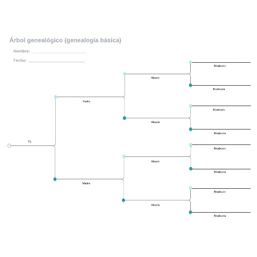 Árbol genealógico (genealogía básica)