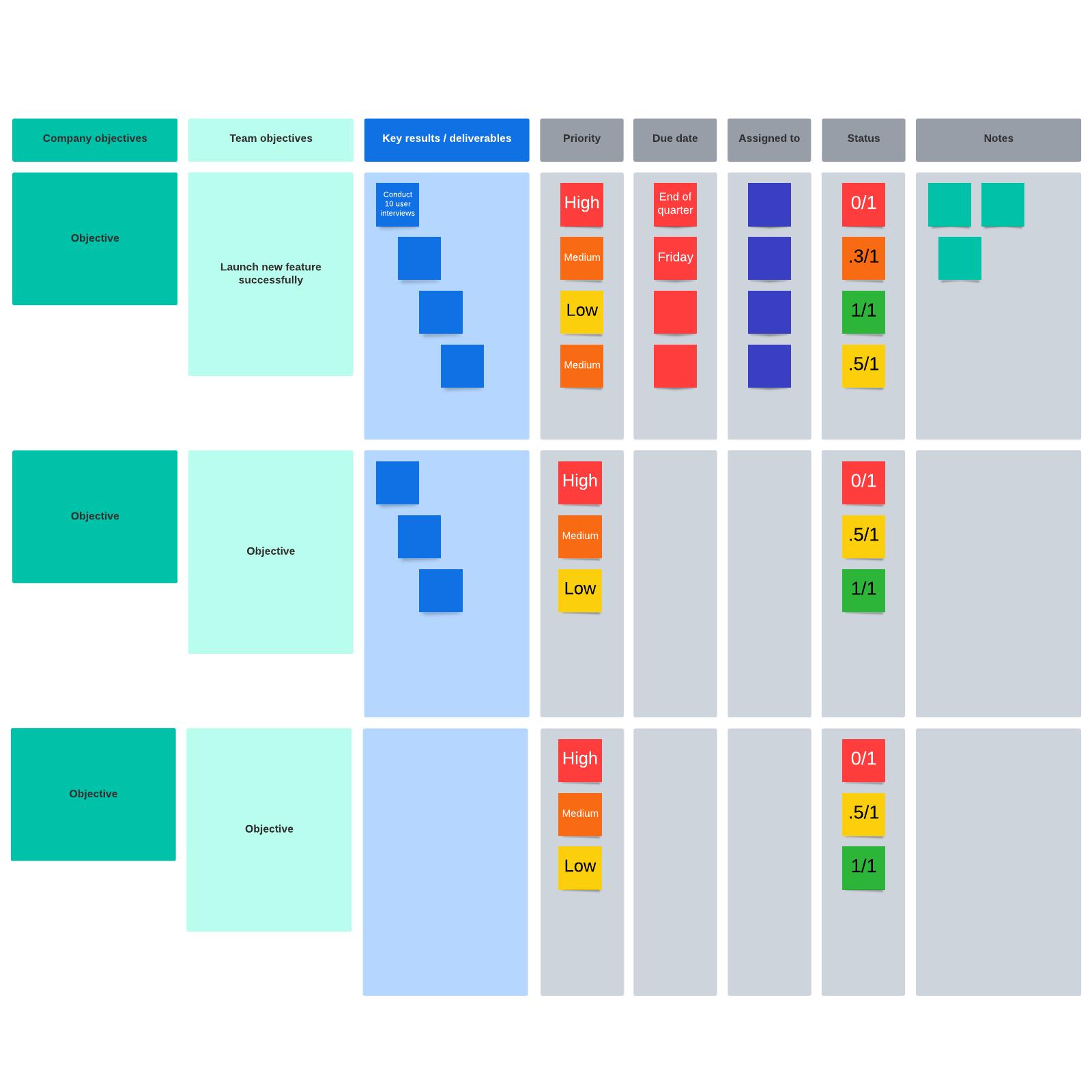 OKR planning canvas
