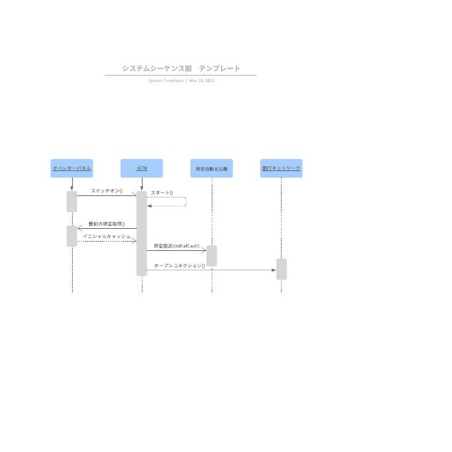 システムシーケンス図 テンプレート