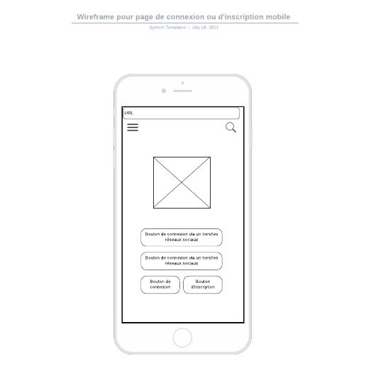 exemple de wireframe mobile: page de connexion/inscription
