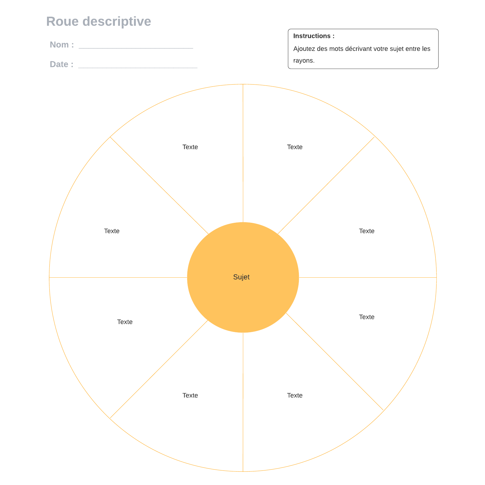 exemple de roue descriptive vierge