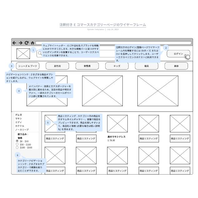 注釈付き E コマースカテゴリーページのワイヤーフレーム