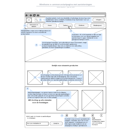 Wireframe e-commercestartpagina met aantekeningen