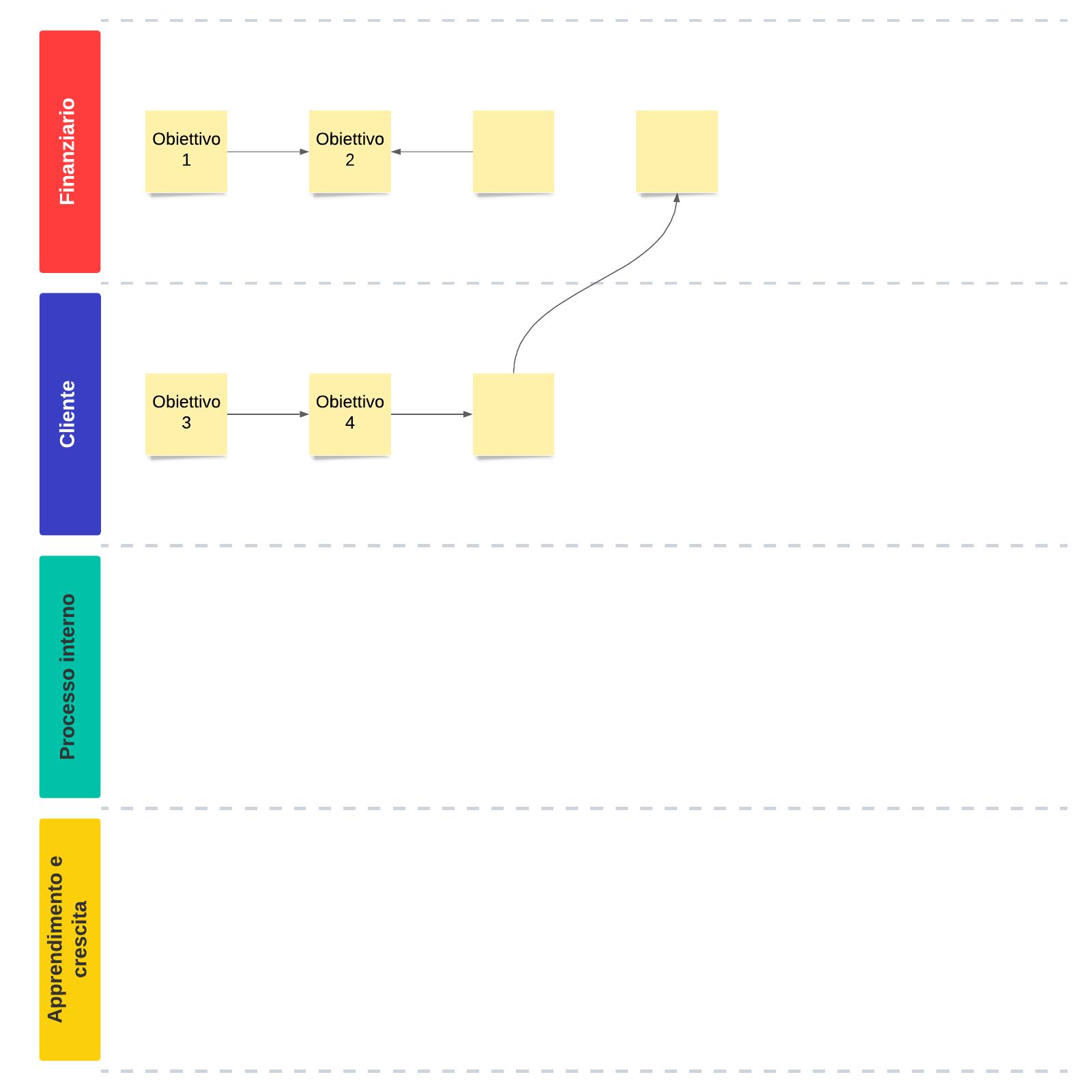 modello di mappa strategica