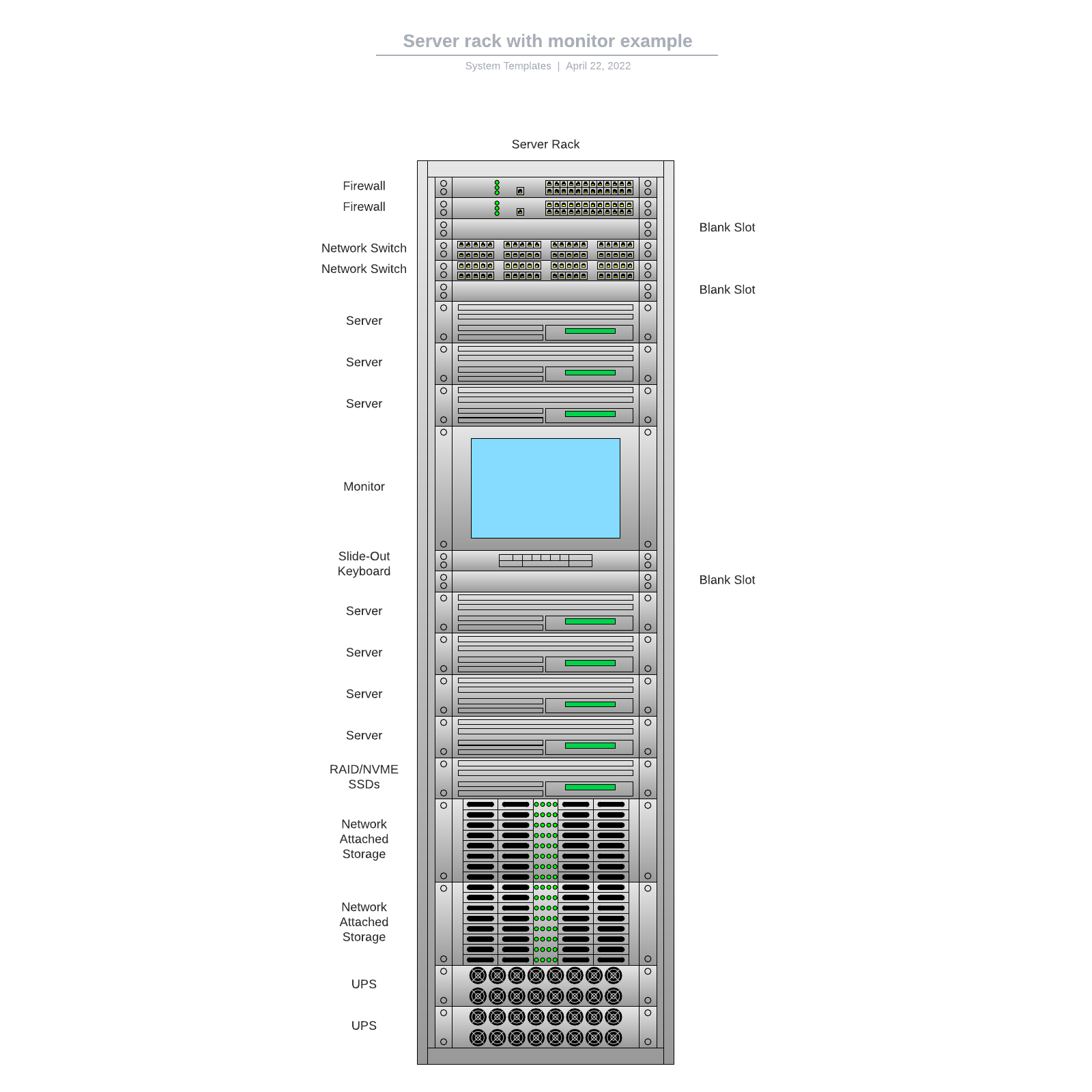 Server rack with monitor example