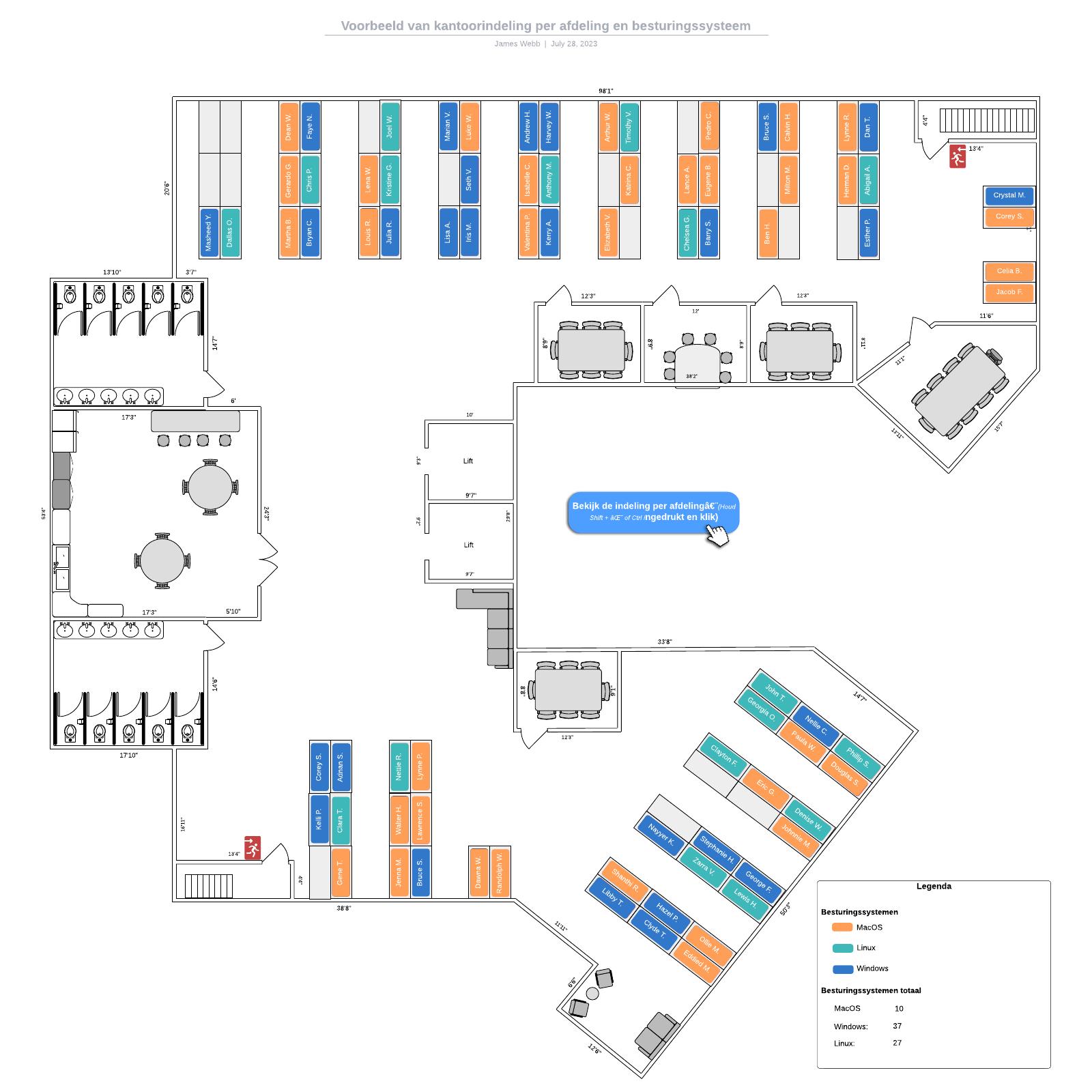 Voorbeeld van kantoorindeling per afdeling en besturingssysteem