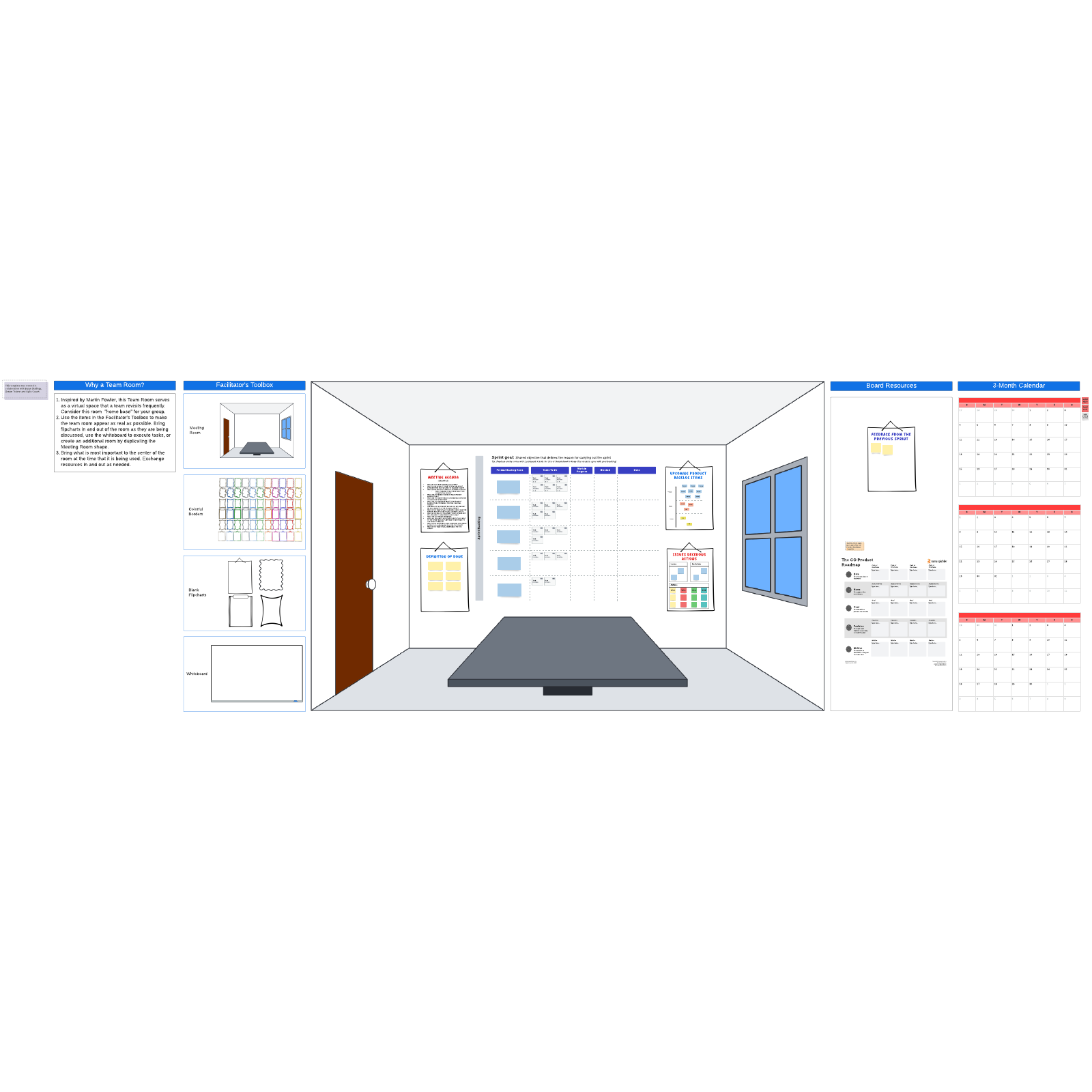 Sprint planning meeting template and online team room