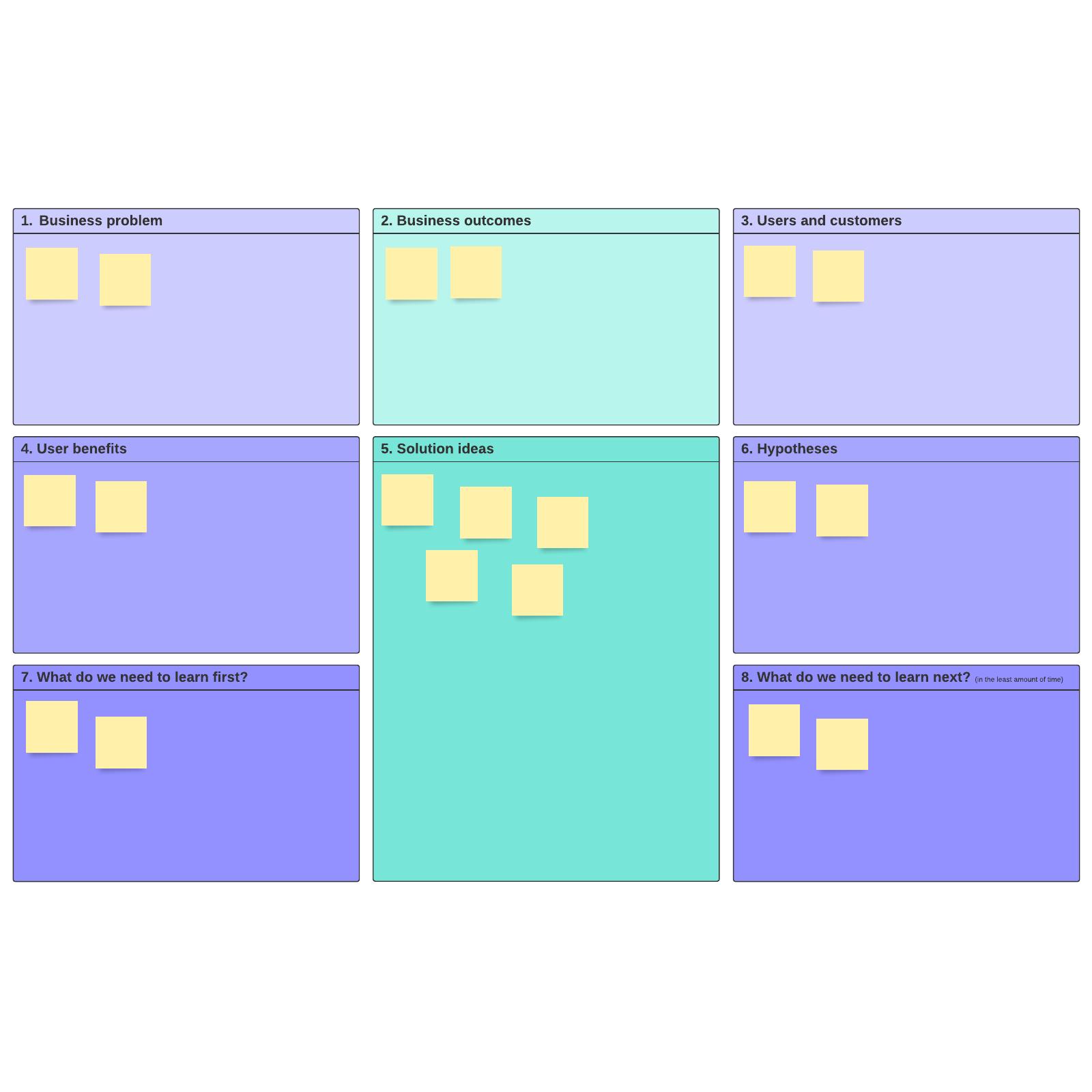 Lean UX canvas template