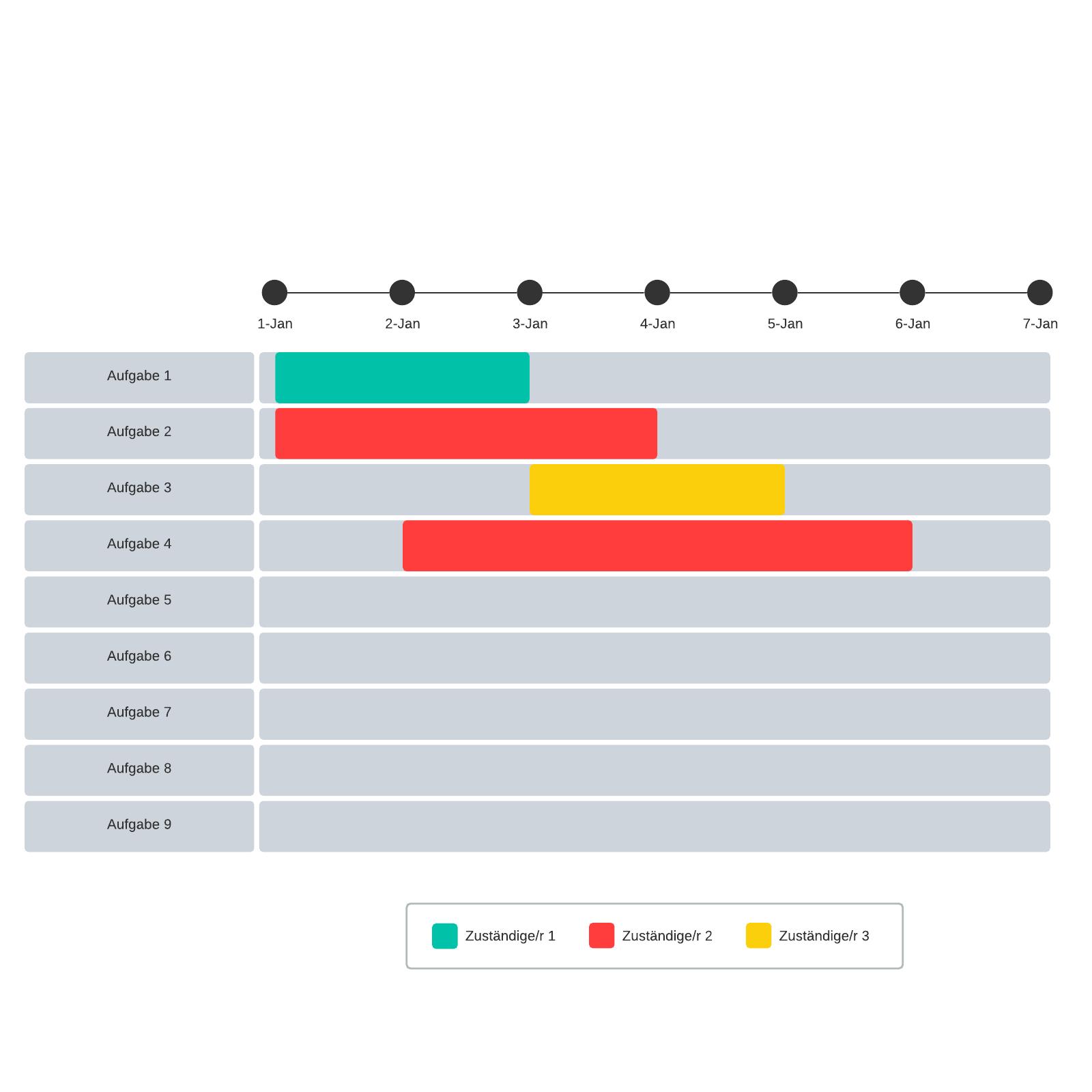 Gantt-Diagramm-Vorlage