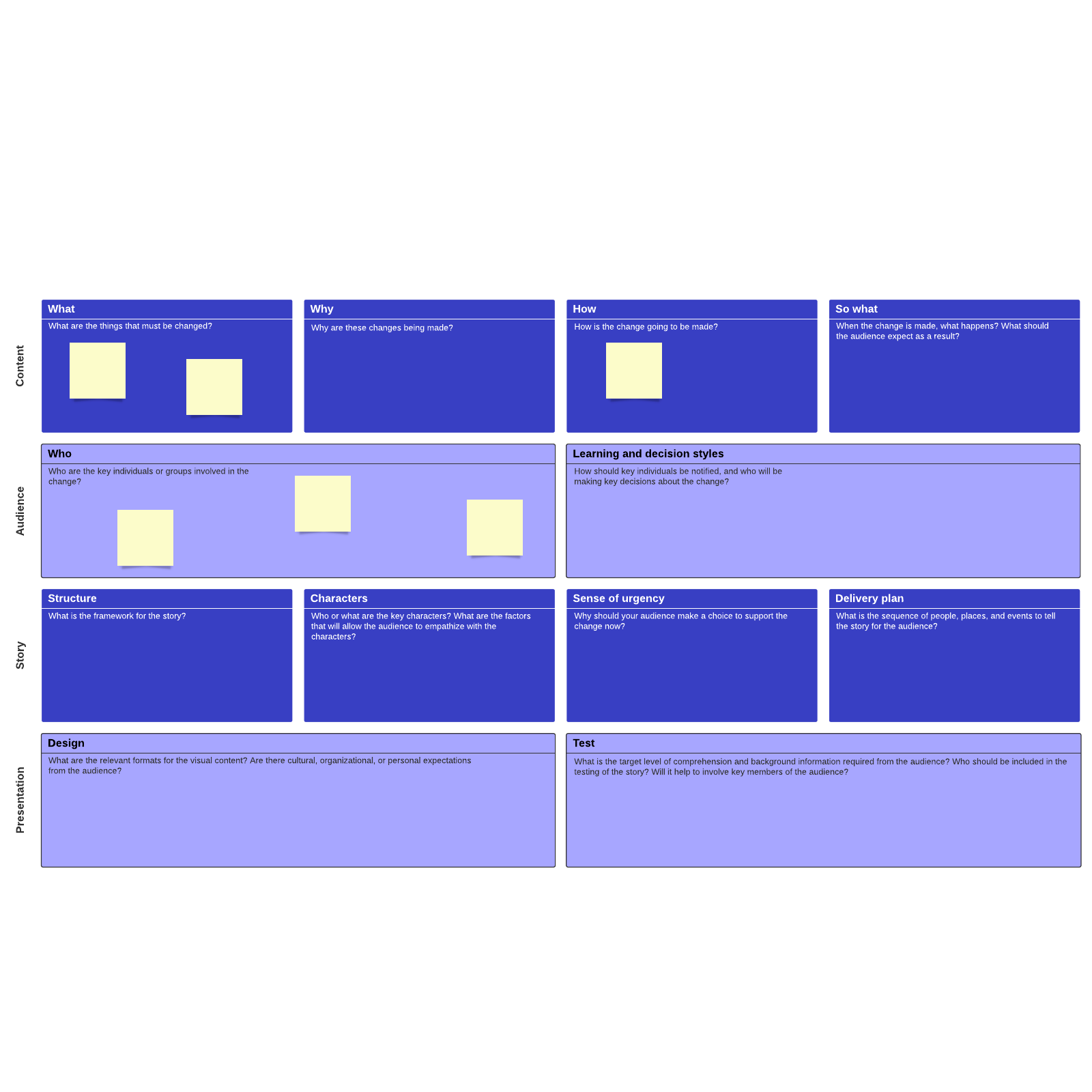 Visual Story Map