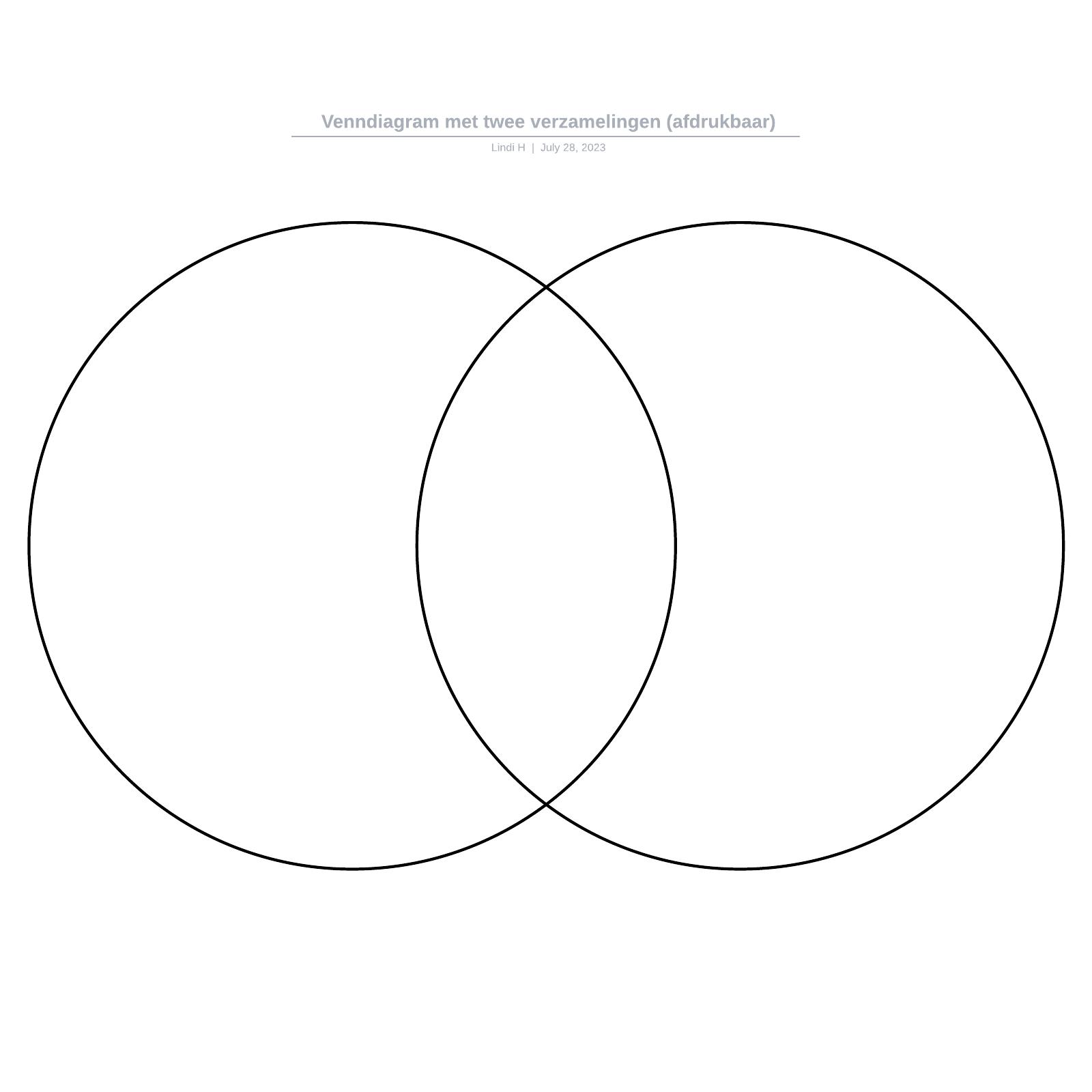 Venndiagram met twee verzamelingen (afdrukbaar)