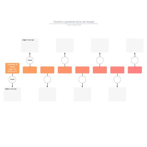Timeline a gradiente (linea del tempo)