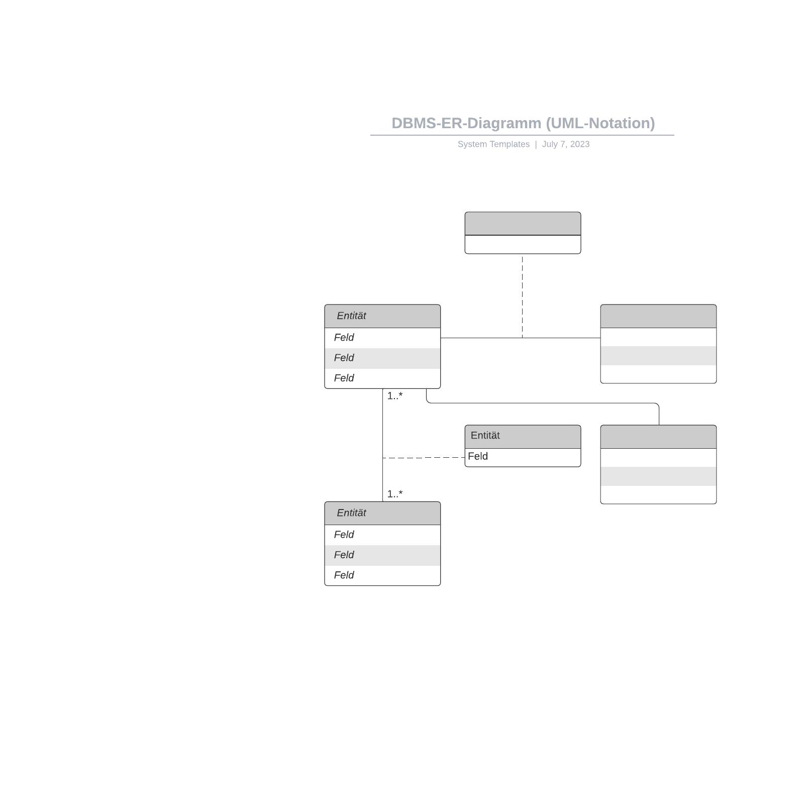 DBMS-ER-Diagramm-Vorlage (UML-Notation)