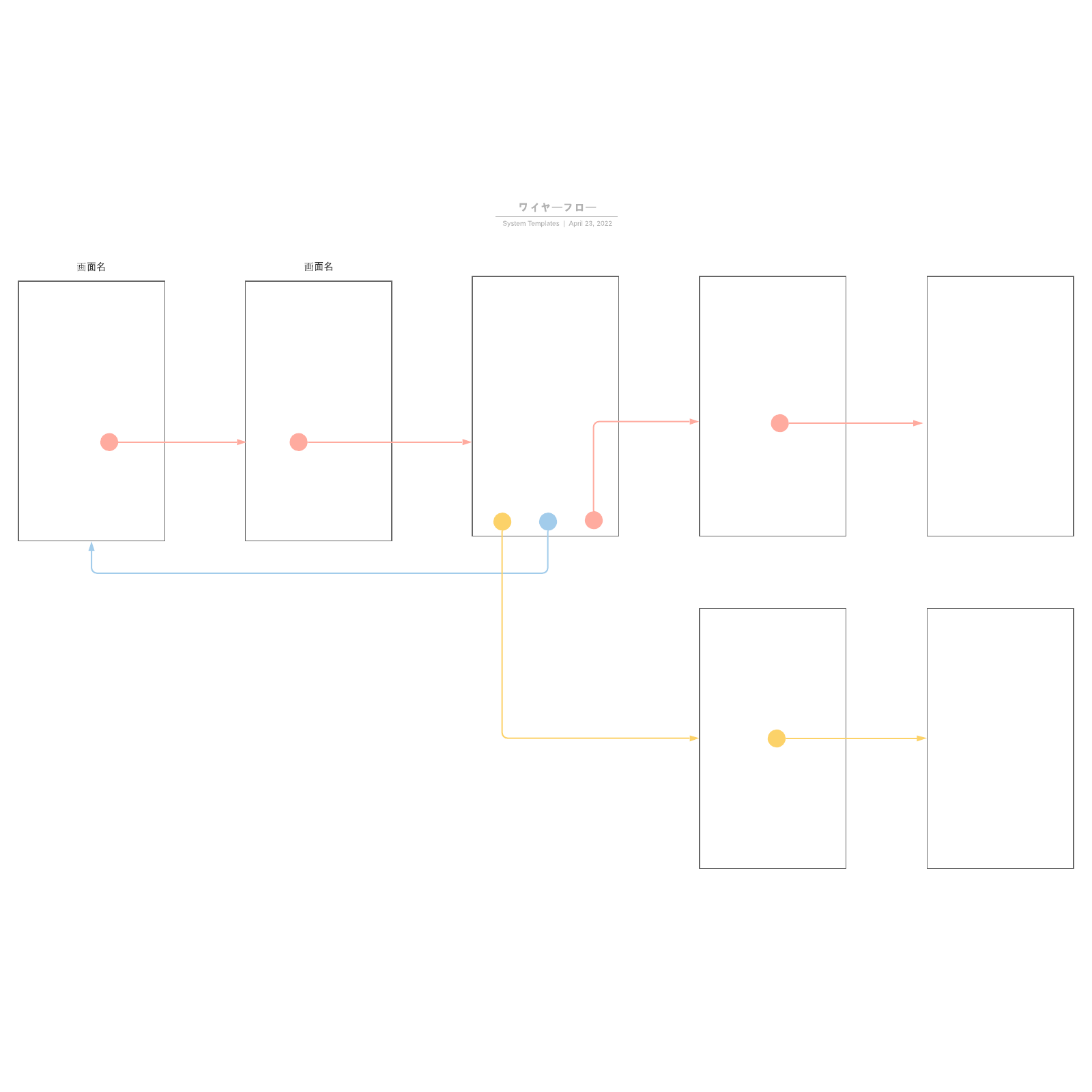 無料画面遷移図 テンプレート