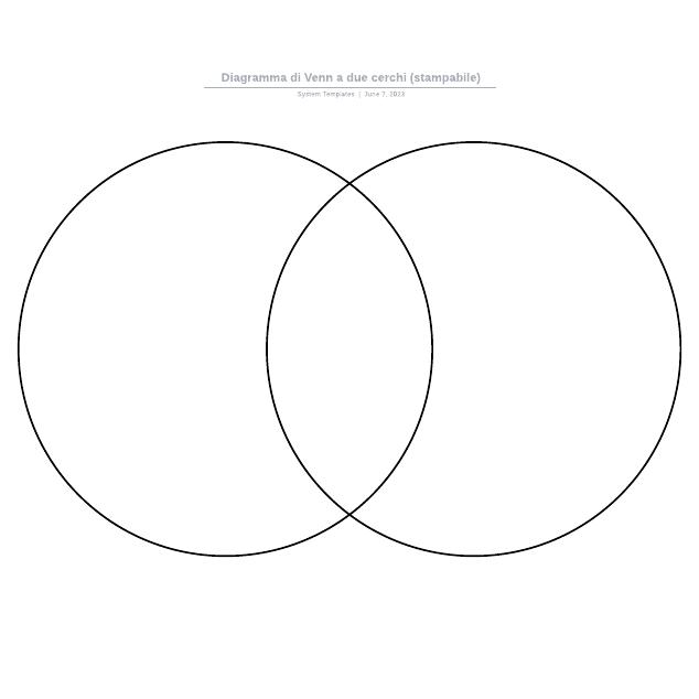 Diagramma di Venn a due cerchi (stampabile)