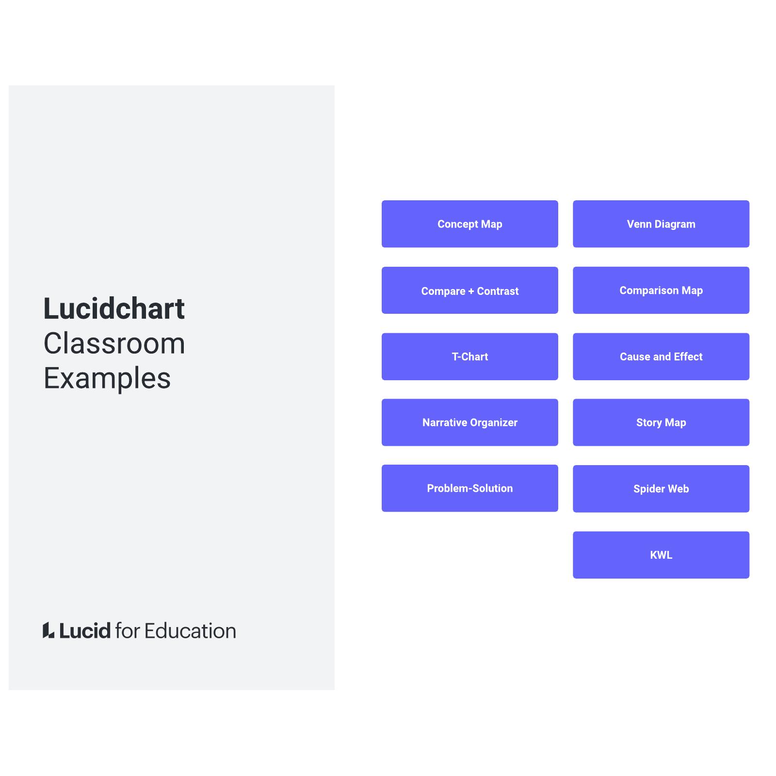 Lucidchart classroom examples